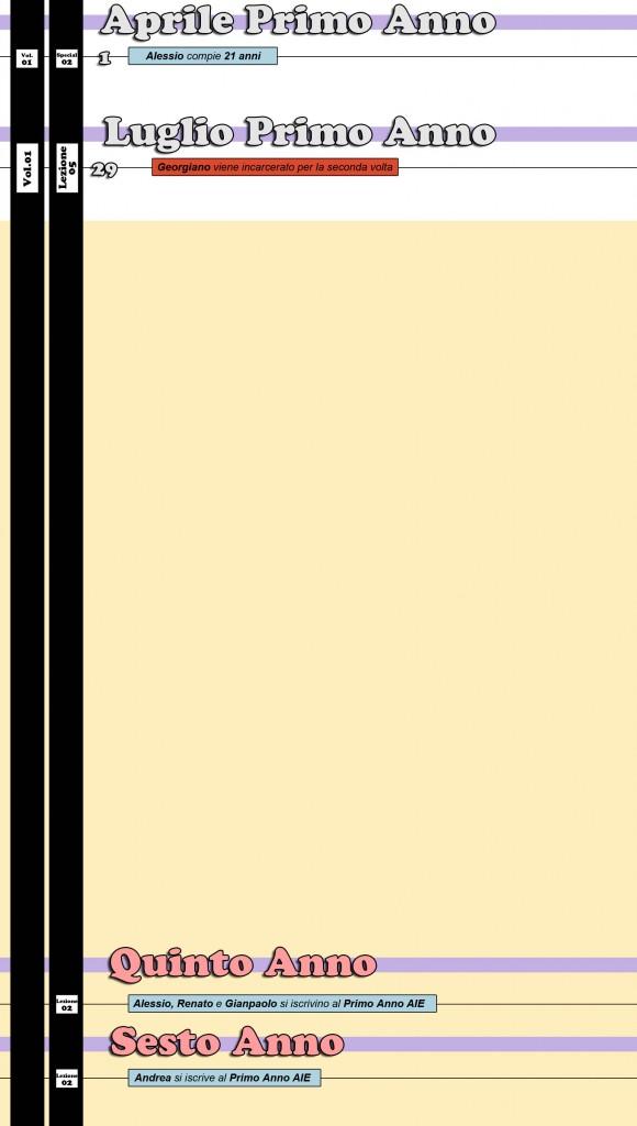 Linea temporale 03